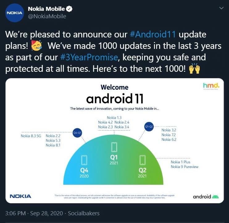 nokia update
